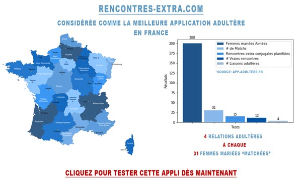 stats rencontres-extra